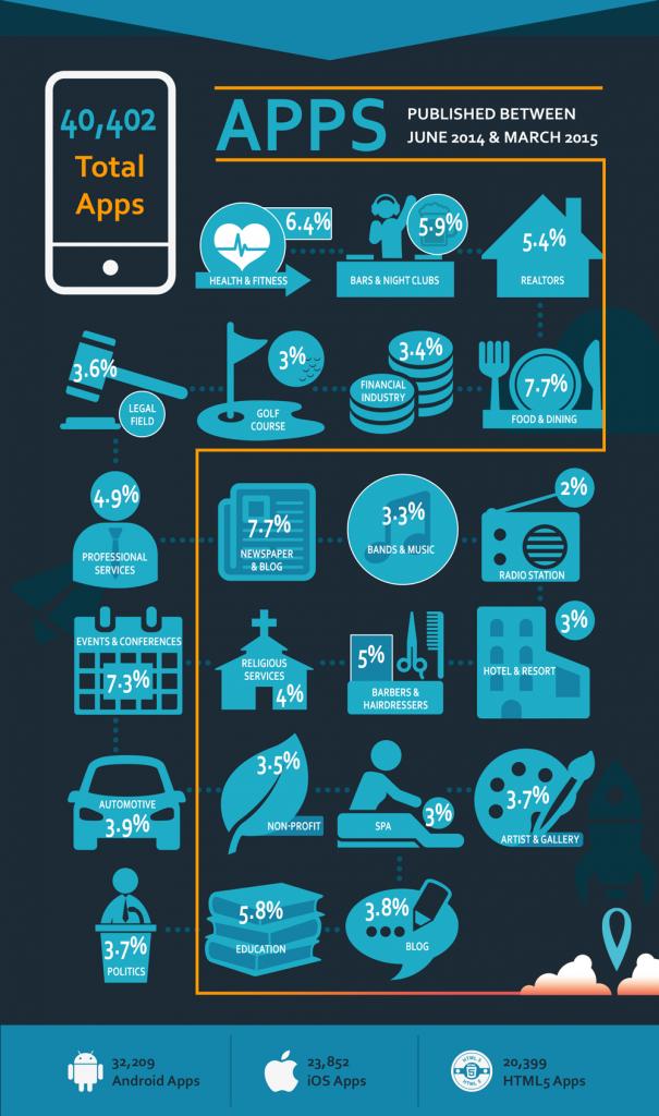 infographic_mobile_verticals