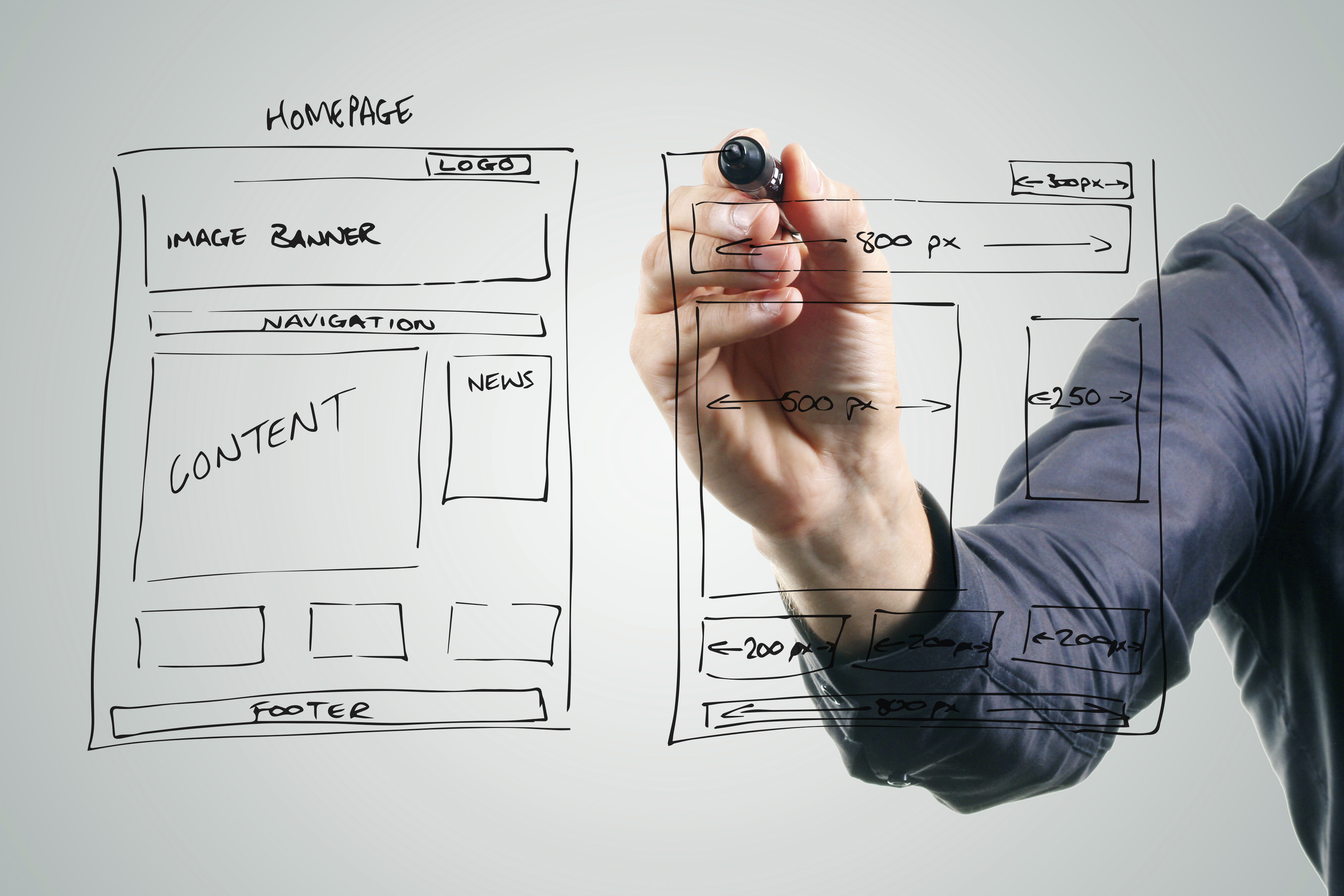 Website Design: Why It Matters?
