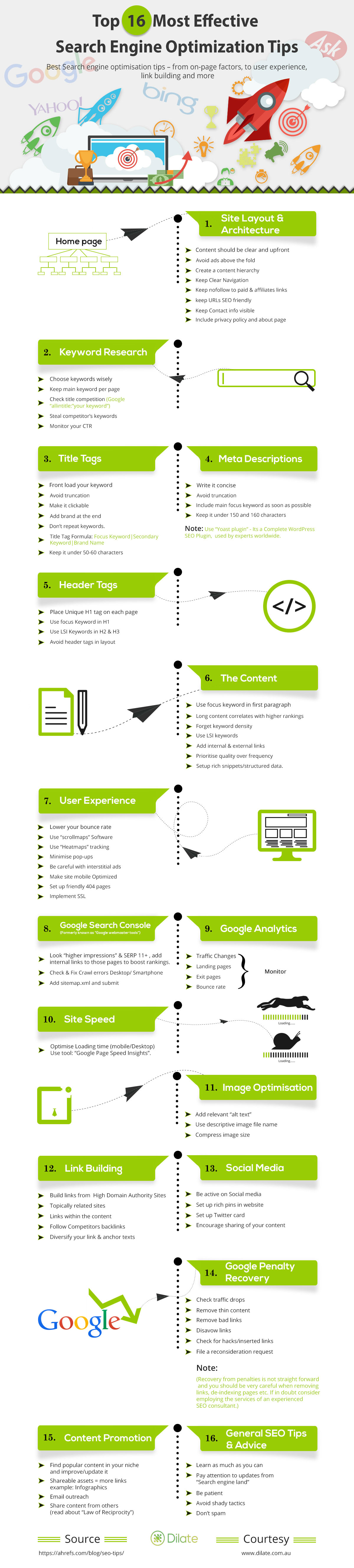 16 most effective SEO tips